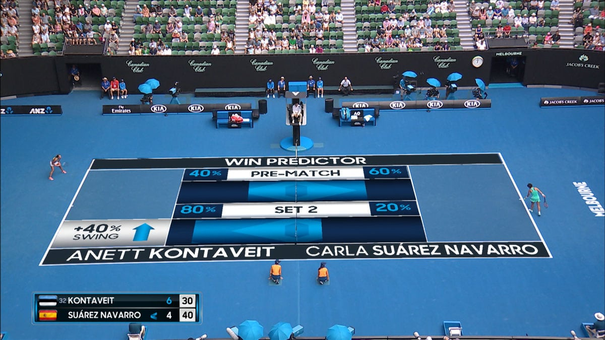 Girraphic AR Graphics AustralianOpen5