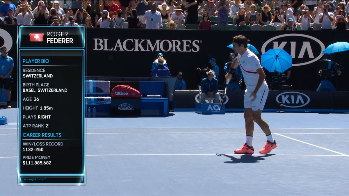 Girraphic AR Graphics AustralianOpen8