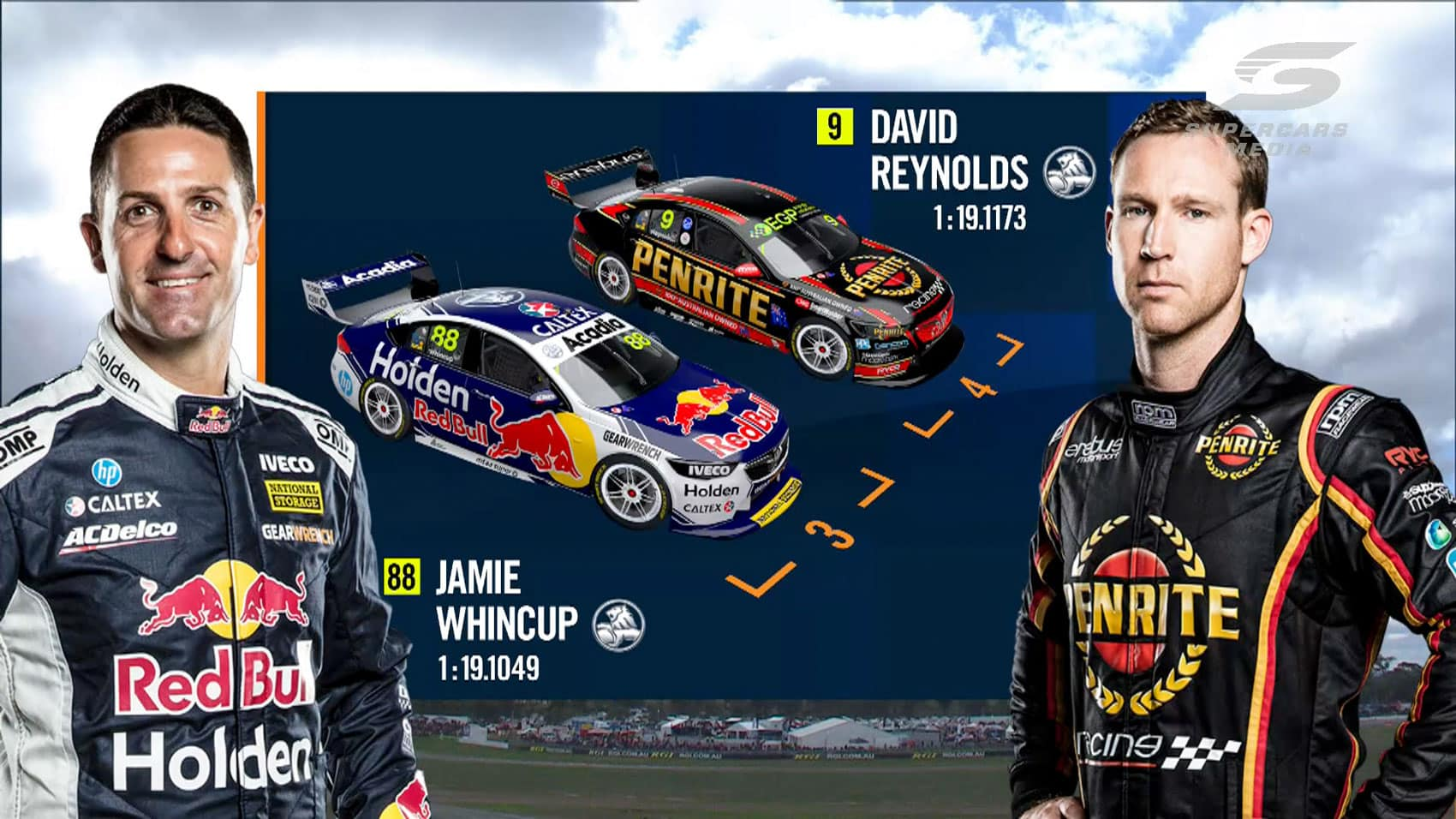 2014 2020 Supercars Championship Girraphic