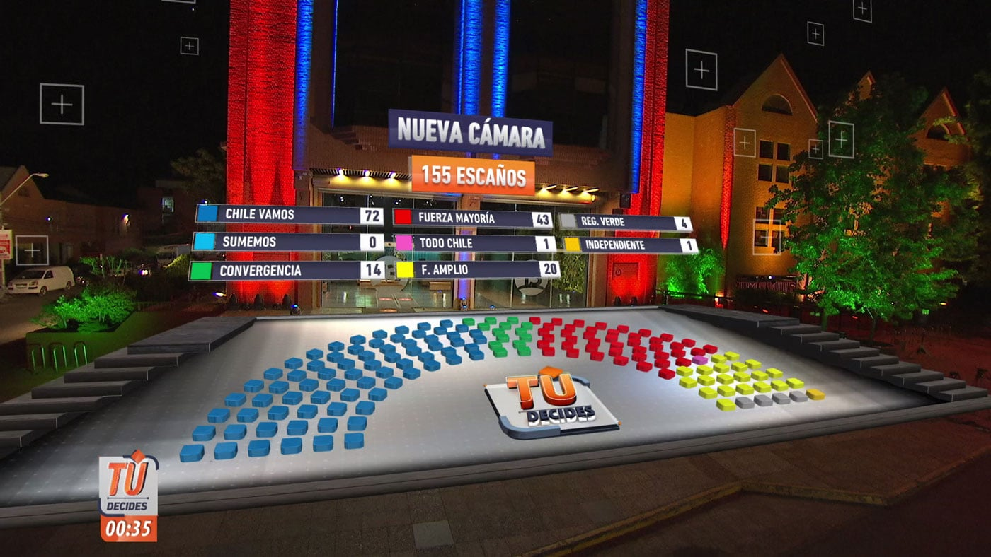 2017 Canal 13 Chile Presidential Elections Tu Decides 3