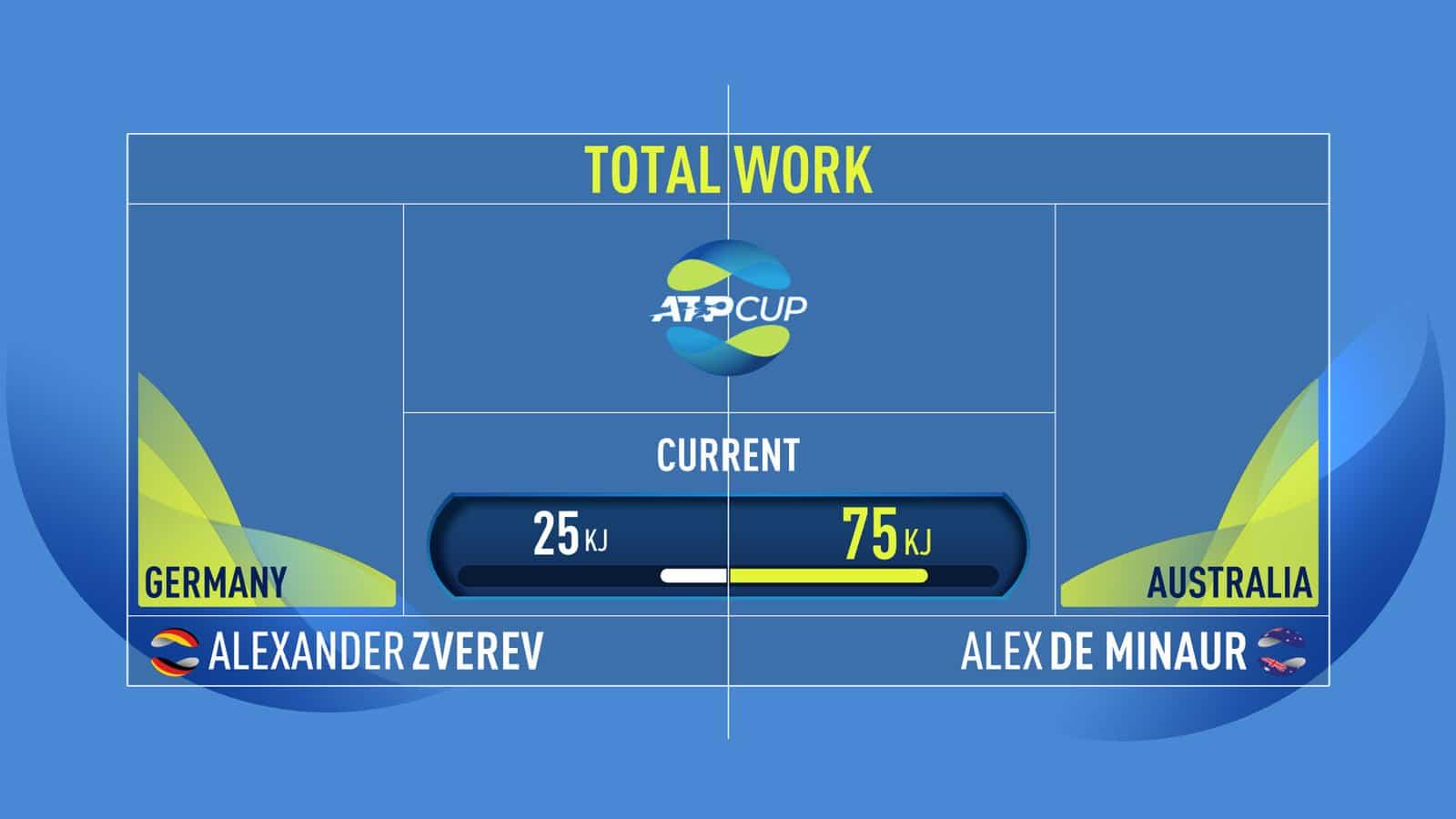 2020 ATP CUP AR GCAM Graphics 03 Girraphic