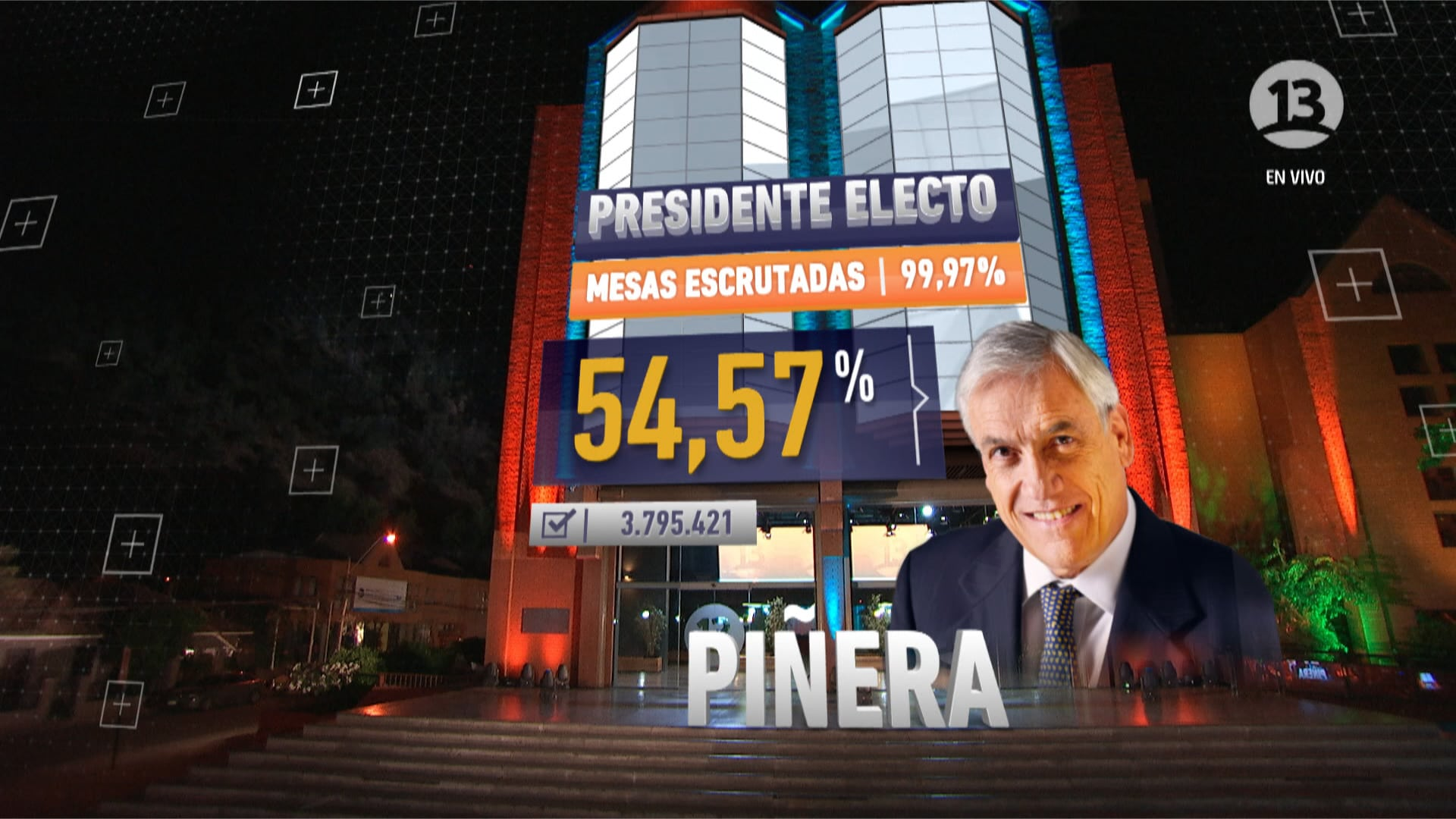 Girraphic Canal 13 Chile Elections 2017