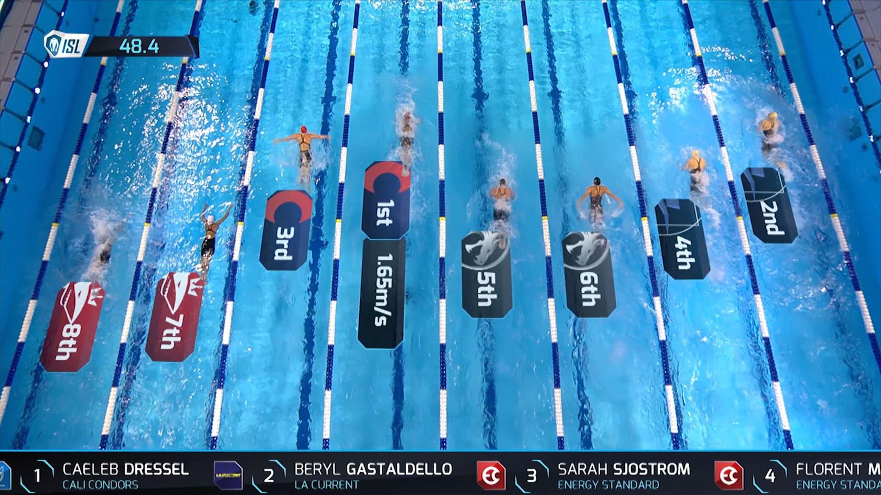 Girraphic ISL 2020 During Swim AR