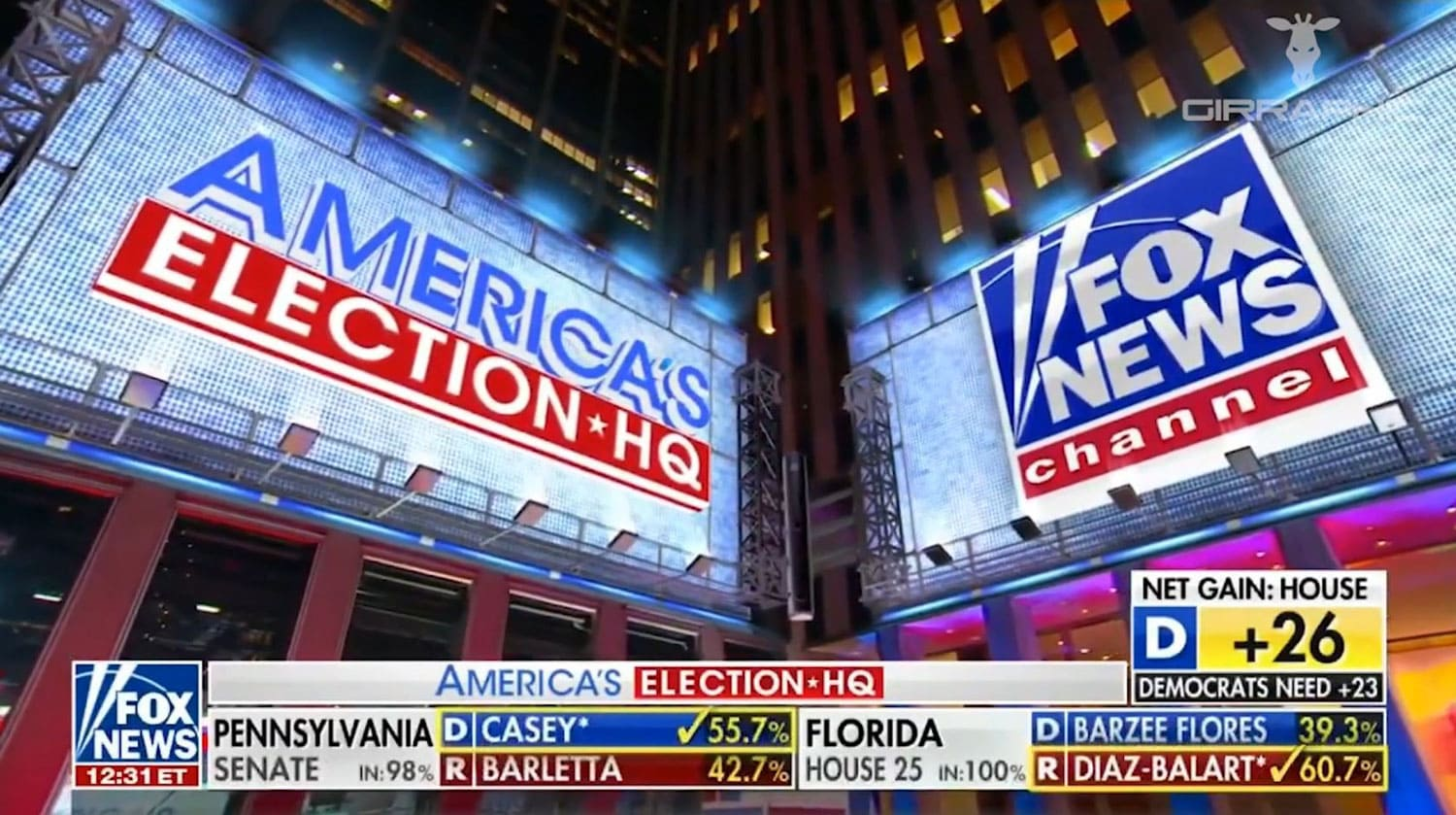 2016 Fox-News USA Election Girraphic