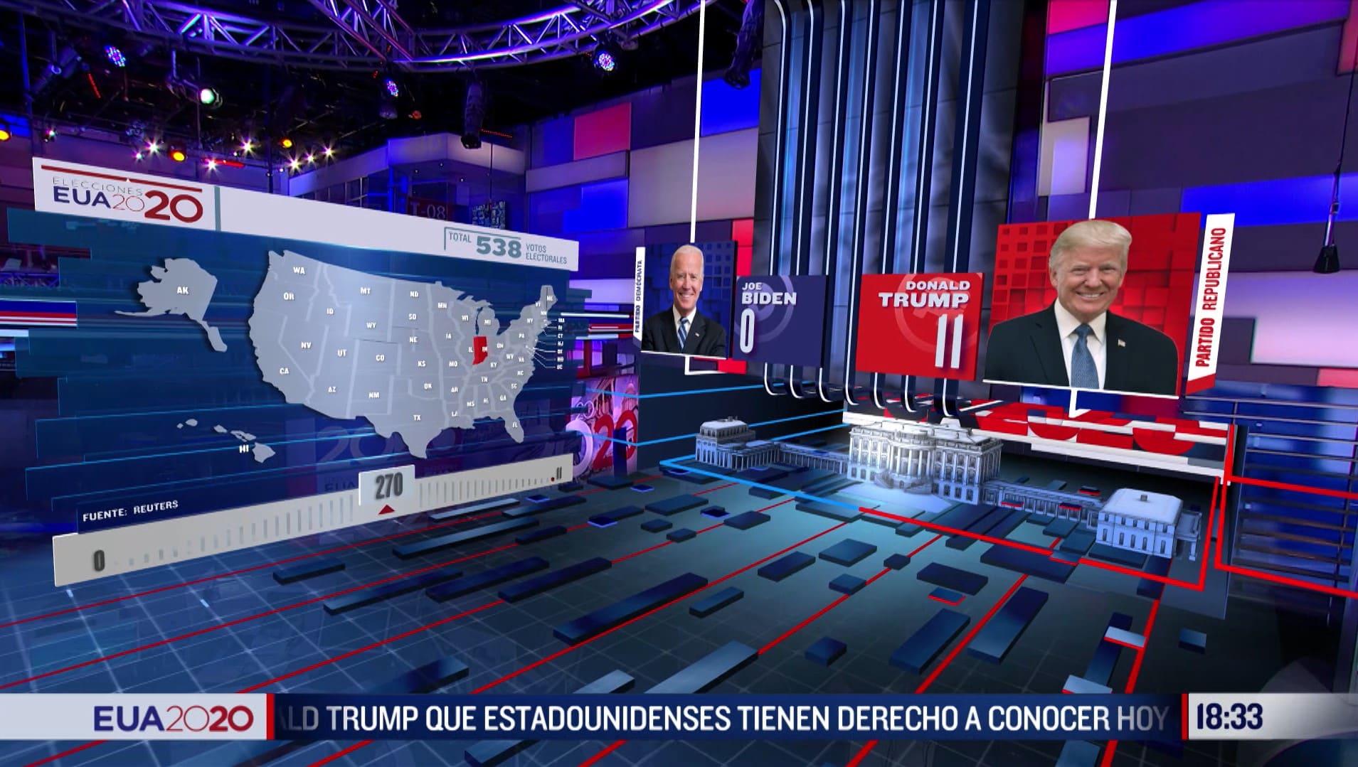Televisa 2020 EUA Elections